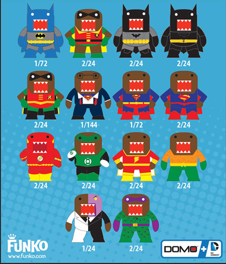 Funko Domo DC Mystery Minis Rarity Scale